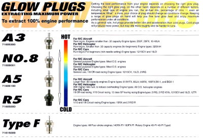 4x OS ENGINES RC Model O.S. Engine R/C Hobby Glow Plug No.8 (Medium) CA091